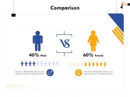 Comparison Female M356 Ppt Powerpoint Presentation Infographic Template Clipart