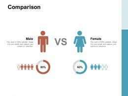 Comparison Female Male C1040 Ppt Powerpoint Presentation Slides Format