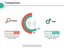 Comparison Female Male C294 Ppt Powerpoint Presentation Professional Designs Download