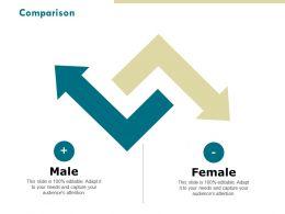 Comparison Female Male C783 Ppt Powerpoint Presentation Pictures Diagrams