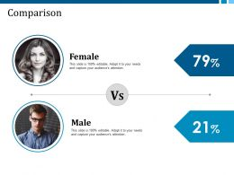 Comparison Female Male Example Presentation About Yourself Ppt Guidelines