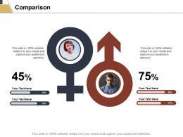 Comparison Female Male Ppt Powerpoint Presentation Layouts Inspiration