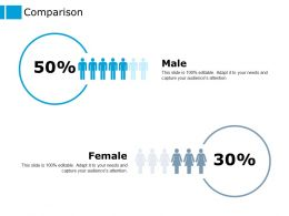 Comparison Female Male Ppt Powerpoint Presentation Outline Master Slide