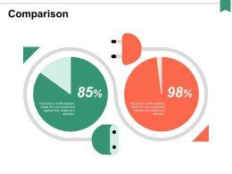 Comparison Finance Ppt Powerpoint Presentation Portfolio Slideshow