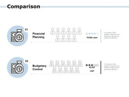 Comparison Financial Planning Ppt Powerpoint Presentation Gallery Good