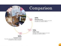Comparison Food Startup Business Ppt Powerpoint Presentation Show Graphics