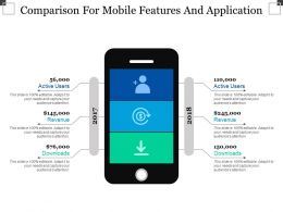 Comparison For Mobile Features And Application