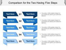 Comparison For The Two Having Five Steps
