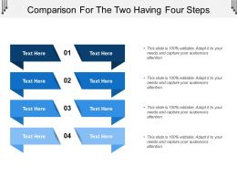 Comparison For The Two Having Four Steps