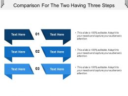 Comparison For The Two Having Three Steps