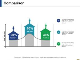Comparison Growth Strategy Ppt Visual Aids Professional