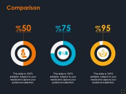 Comparison Icons With Percentage Ppt Summary Graphic Images