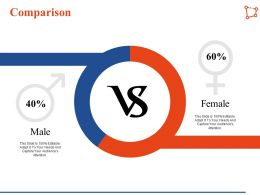 Comparison In Demographic Zone Ppt Infographic Template Portfolio