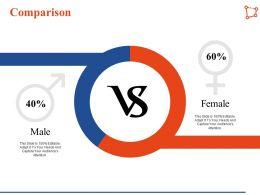 Comparison In Demographic Zone Ppt Infographic Template Portfolio