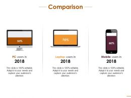 Comparison In Three Electronic Device Ppt Infographic Template Deck