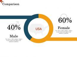 Comparison Inorganic Growth Management Ppt Infographics