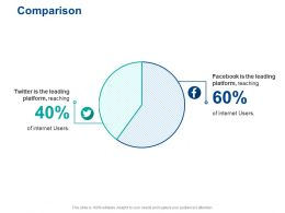 Comparison Internet Users Ppt Powerpoint Presentation Slides Icons