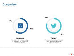 Comparison L1852 Ppt Powerpoint Presentation Infographics Mockup