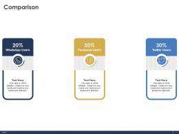Comparison L1923 Ppt Powerpoint Presentation Portfolio Skills