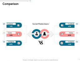 Comparison L1968 Ppt Powerpoint Presentation Infographics Rules
