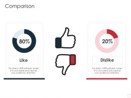 Comparison Latest Trends Can Provide Competitive Advantage Company Ppt Infographic