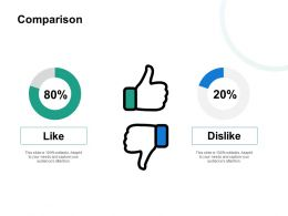 Comparison Like And Dislike Ppt Powerpoint Presentation Gallery Format Ideas
