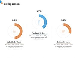 Comparison Linkedin M2442 Ppt Powerpoint Presentation Styles Example