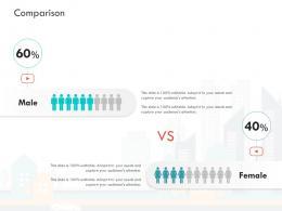 Comparison Loss Revenue Financials Decline Automobile Company Ppt Professional Themes