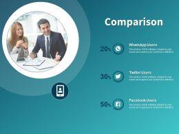 Comparison M152 Ppt Powerpoint Presentation Inspiration Portrait