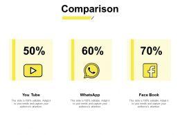 Comparison M40 Ppt Powerpoint Presentation Ideas Influencers