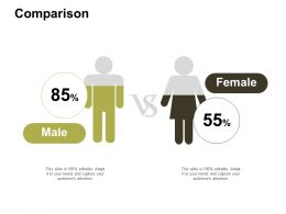 Comparison Male And Female B14 Ppt Powerpoint Presentation File Topics