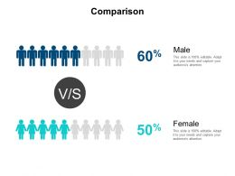 Comparison Male And Female B163 Ppt Powerpoint Presentation File Visuals