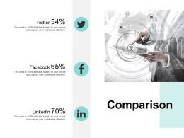 Comparison Male And Female B288 Ppt Powerpoint Presentation Diagram Ppt