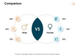 Comparison Male And Female D107 Ppt Powerpoint Presentation Ideas Summary