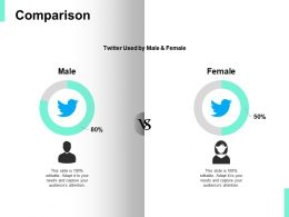 Comparison Male And Female D114 Ppt Powerpoint Presentation Icon Guidelines
