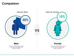 Comparison Male And Female D30 Ppt Powerpoint Presentation Show Portrait