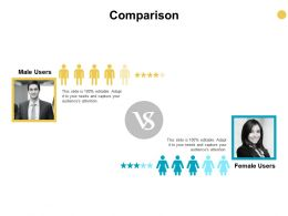 Comparison Male And Female D332 Ppt Powerpoint Presentation Model Layouts