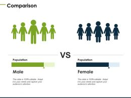 Comparison Male And Female D94 Ppt Powerpoint Presentation Ideas Diagrams