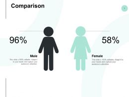 Comparison Male And Female F39 Ppt Powerpoint Presentation Summary Graphics Tutorials