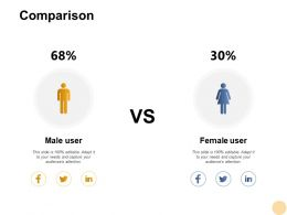 Comparison Male And Female F406 Ppt Powerpoint Presentation Pictures Samples