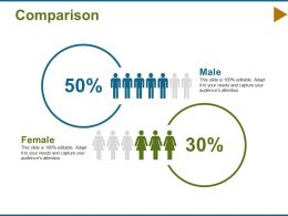 Comparison Male And Female F464 Ppt Infographic Template Graphics Design