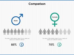 Comparison Male And Female F704 Ppt Powerpoint Presentation Outline Outfit
