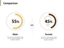 Comparison Male And Female F784 Ppt Powerpoint Presentation Outline Mockup