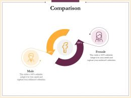 Comparison Male And Female N228 Ppt Powerpoint Presentation Example Topics