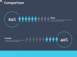 Comparison Male And Female N240 Ppt Powerpoint Presentation Show