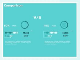 Comparison Male And Female Ppt Powerpoint Presentation Background Designs
