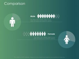 Comparison Male And Female Ppt Powerpoint Presentation Model Design Inspiration