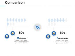 Comparison Male And Female Ppt Powerpoint Presentation Model Graphics Pictures