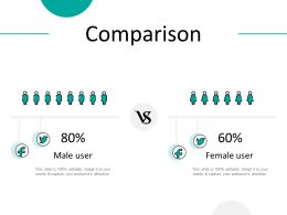 Comparison Male And Female Ppt Powerpoint Presentation Slides Graphics