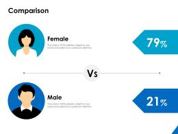 Comparison Male Female A7 Ppt Powerpoint Presentation Professional Templates